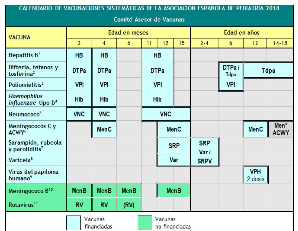 Календарь прививок франция таблица